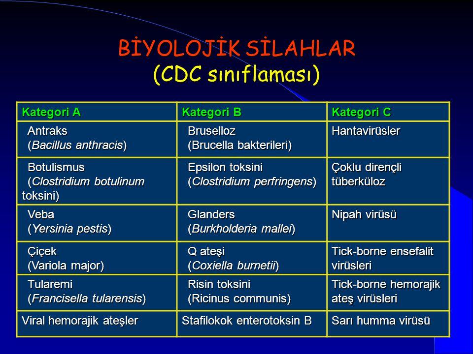 BİYOLOJİK SİLAHLAR (CDC sınıflaması)