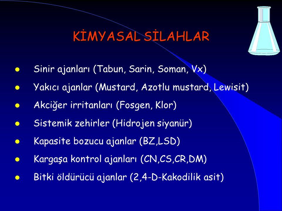 KİMYASAL SİLAHLAR Sinir ajanları (Tabun, Sarin, Soman, Vx)