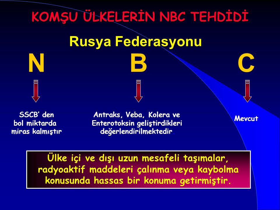 N B C Rusya Federasyonu KOMŞU ÜLKELERİN NBC TEHDİDİ