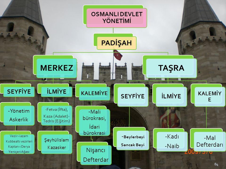 OSMANLI DEVLET YÖNETİMİ