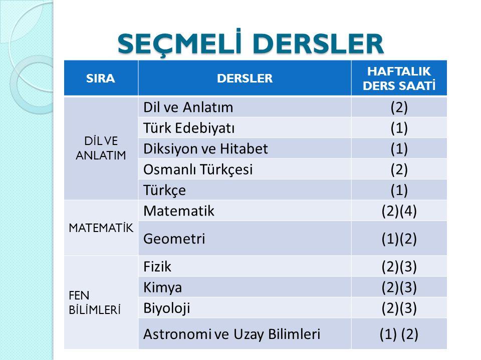 SEÇMELİ DERSLER Dil ve Anlatım (2) Türk Edebiyatı (1)