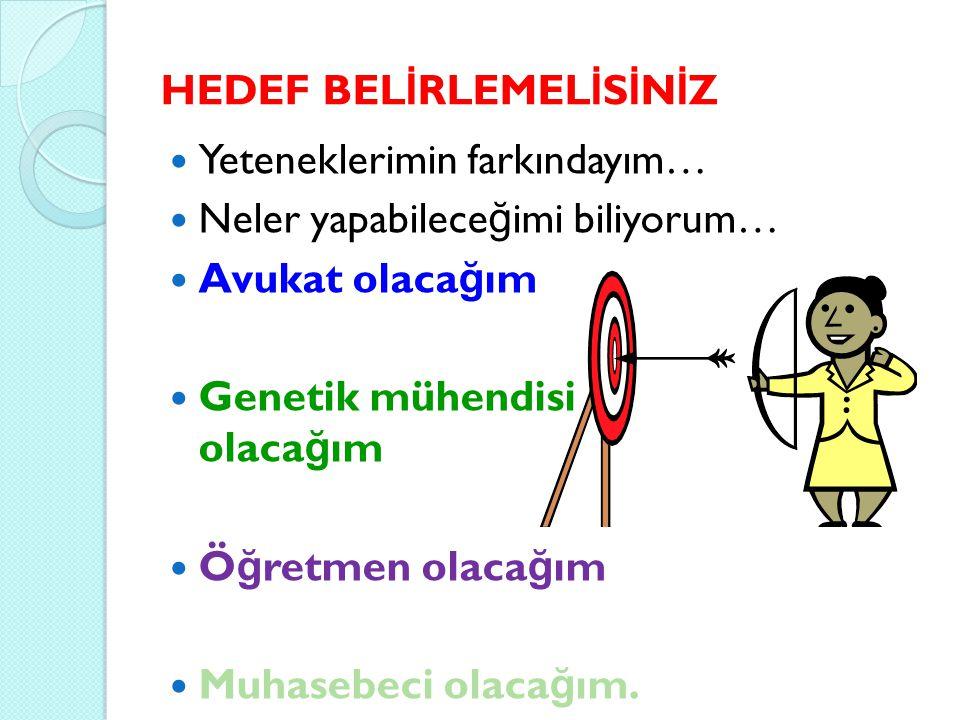 HEDEF BELİRLEMELİSİNİZ