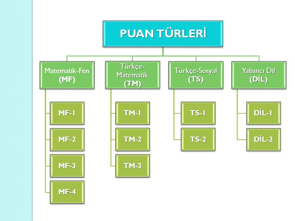 Türkçe-Matematik (TM)