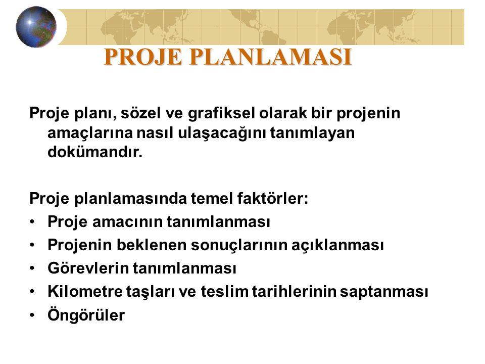 PROJE PLANLAMASI Proje planı, sözel ve grafiksel olarak bir projenin amaçlarına nasıl ulaşacağını tanımlayan dokümandır.