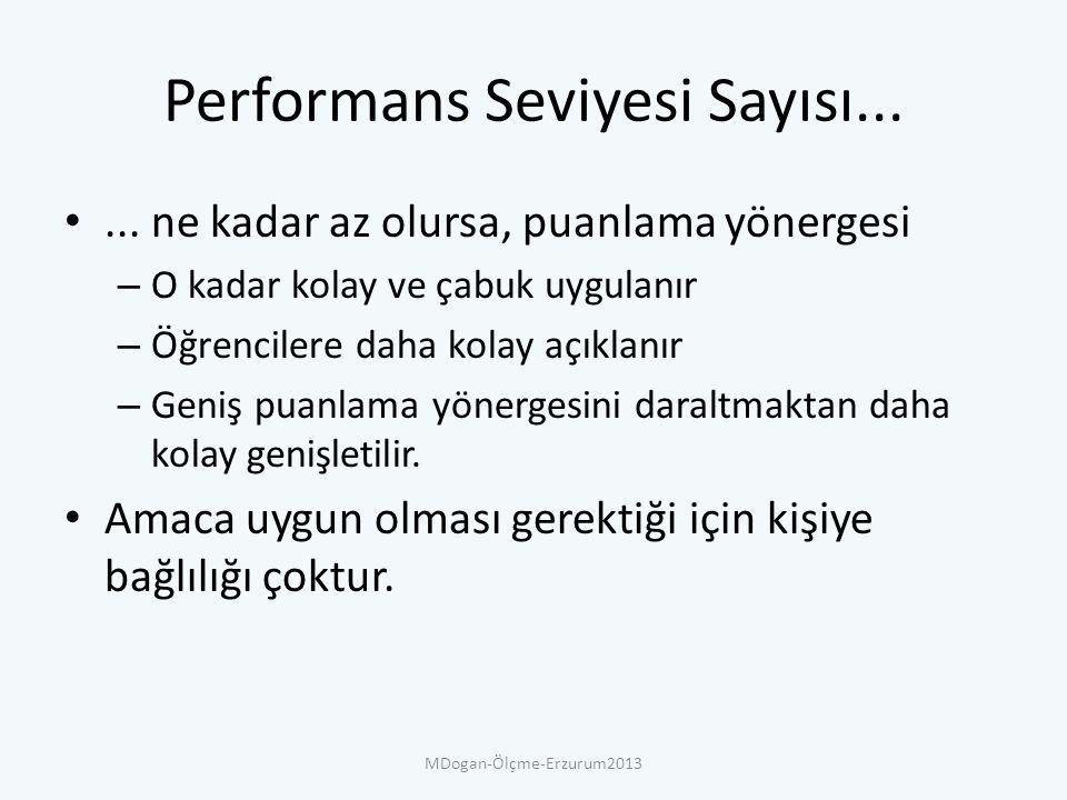 Performans Seviyesi Sayısı...