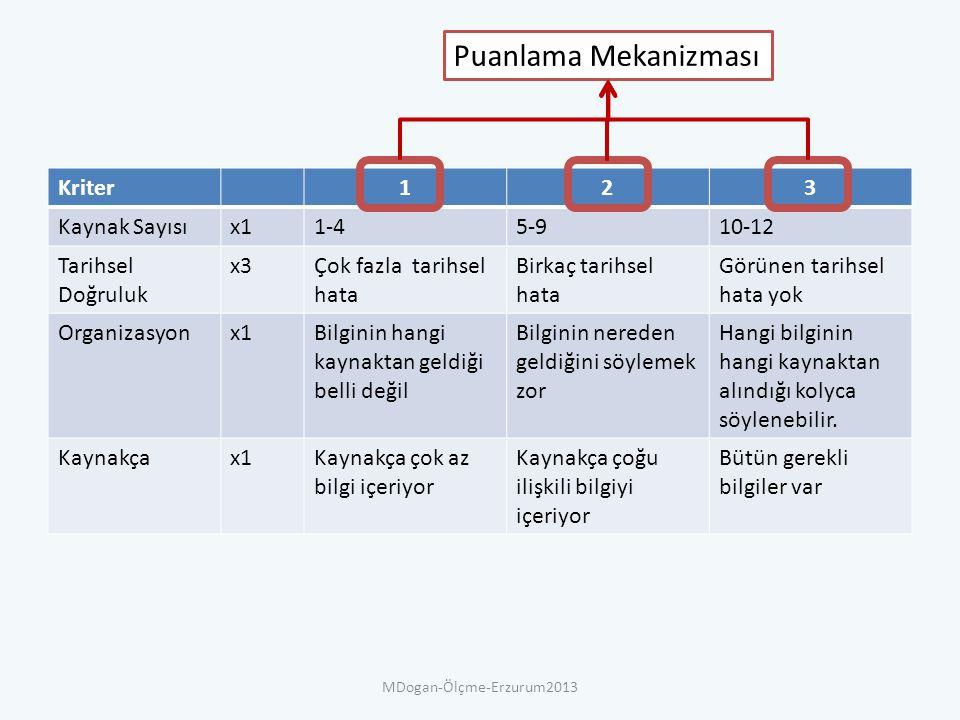MDogan-Ölçme-Erzurum2013