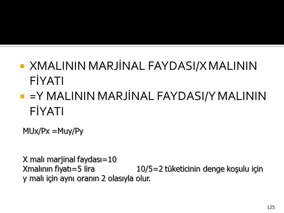XMALININ MARJİNAL FAYDASI/X MALININ FİYATI