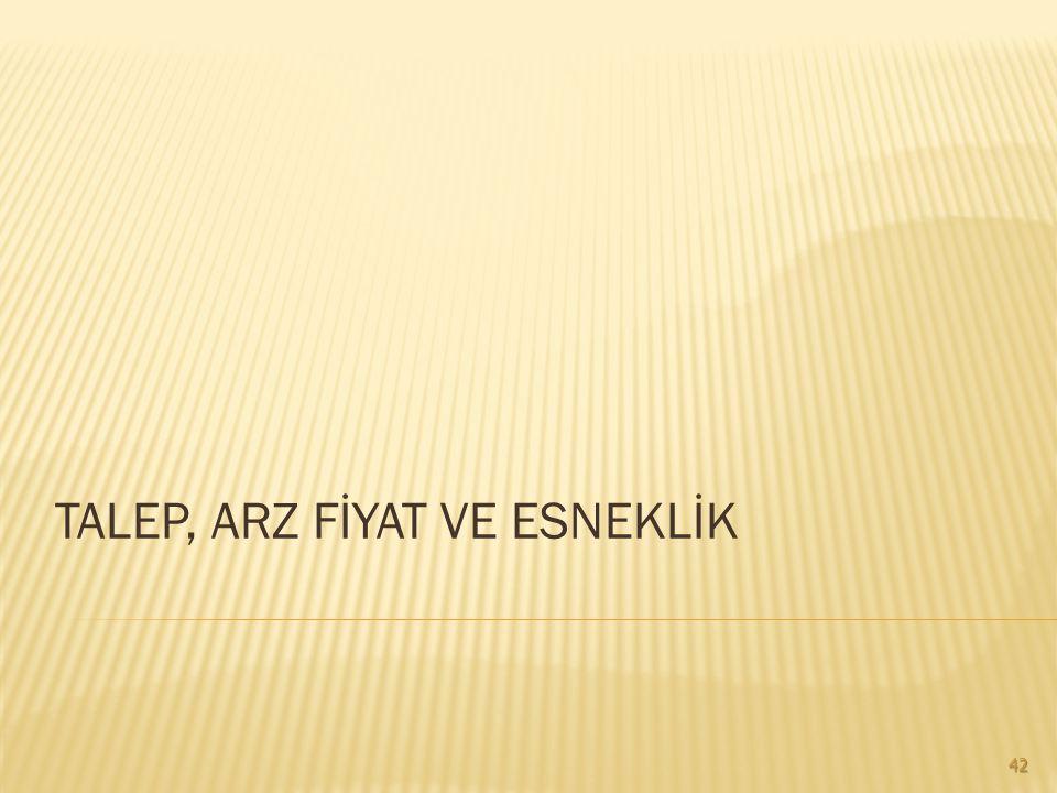 TALEP, ARZ FİYAT VE ESNEKLİK