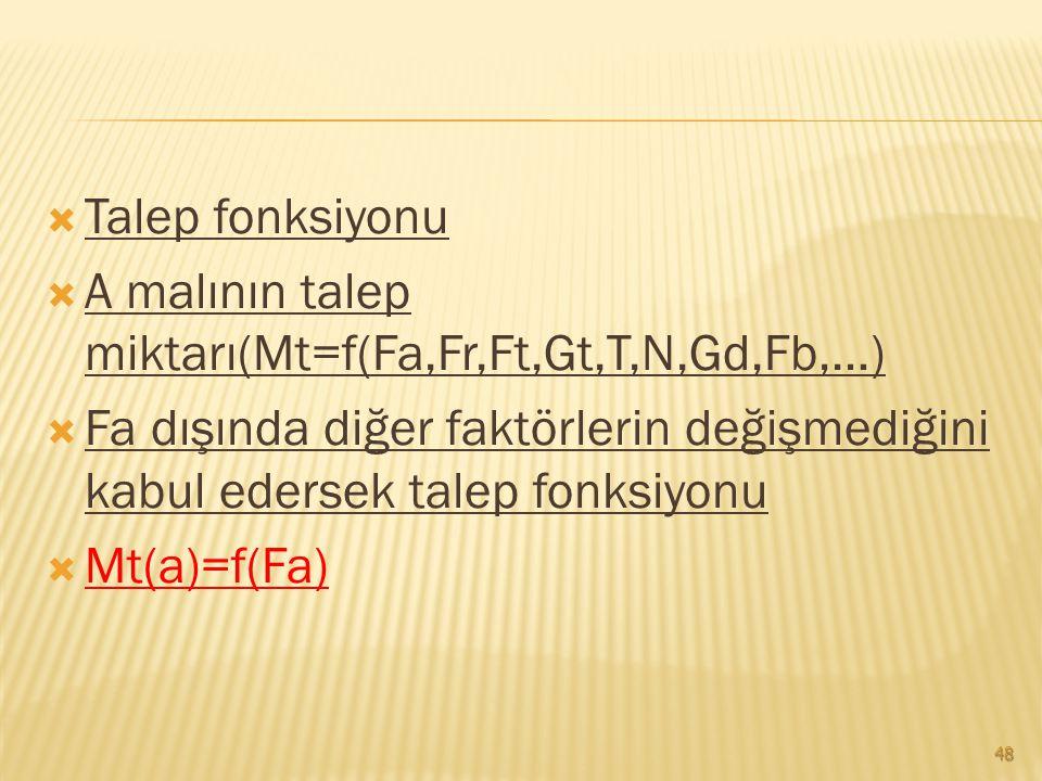 Talep fonksiyonu A malının talep miktarı(Mt=f(Fa,Fr,Ft,Gt,T,N,Gd,Fb,…) Fa dışında diğer faktörlerin değişmediğini kabul edersek talep fonksiyonu.