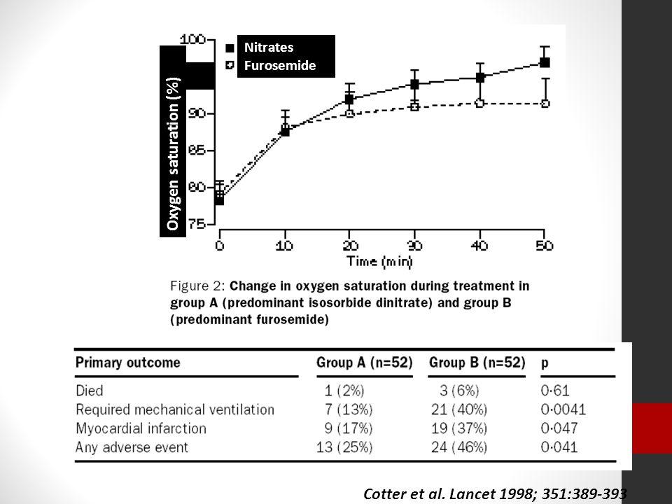 95 Oxygen saturation (%) Cotter et al. Lancet 1998; 351:389-393