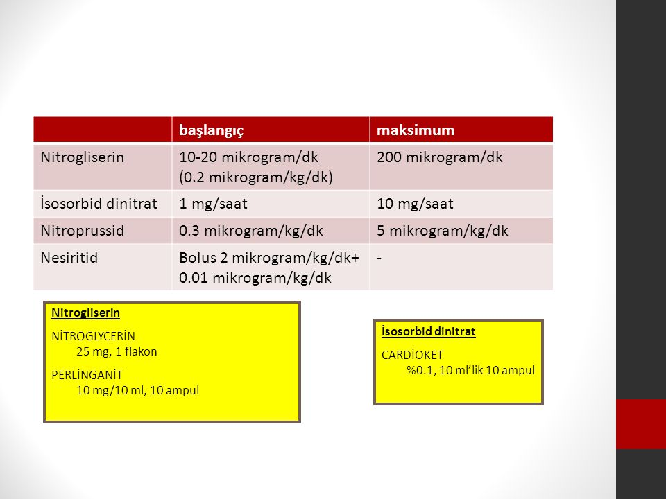 Bolus 2 mikrogram/kg/dk+ 0.01 mikrogram/kg/dk -