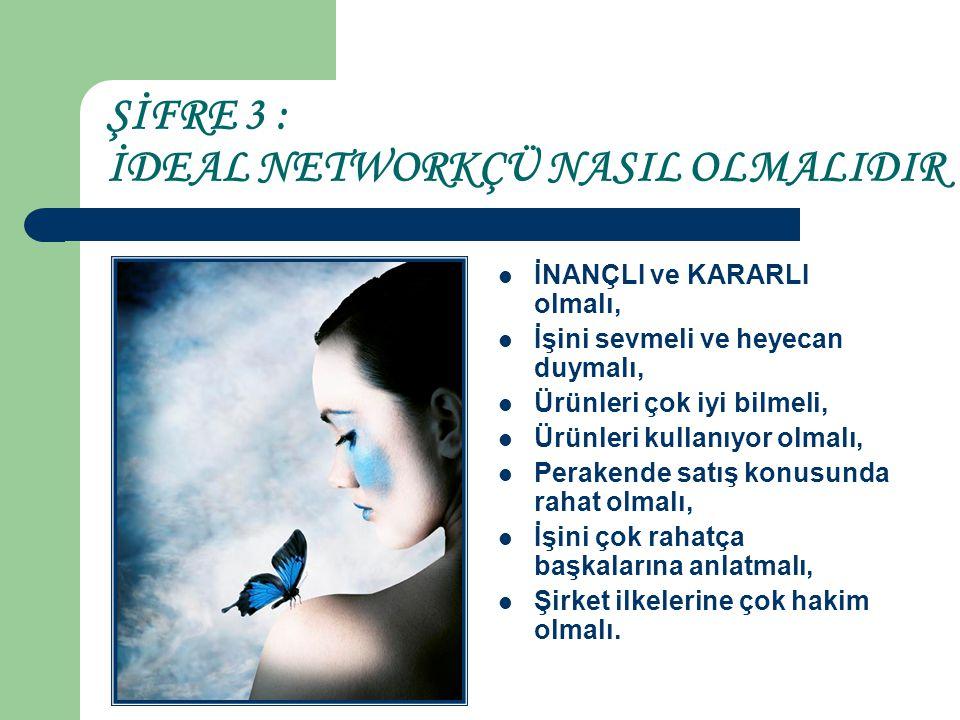 ŞİFRE 3 : İDEAL NETWORKÇÜ NASIL OLMALIDIR