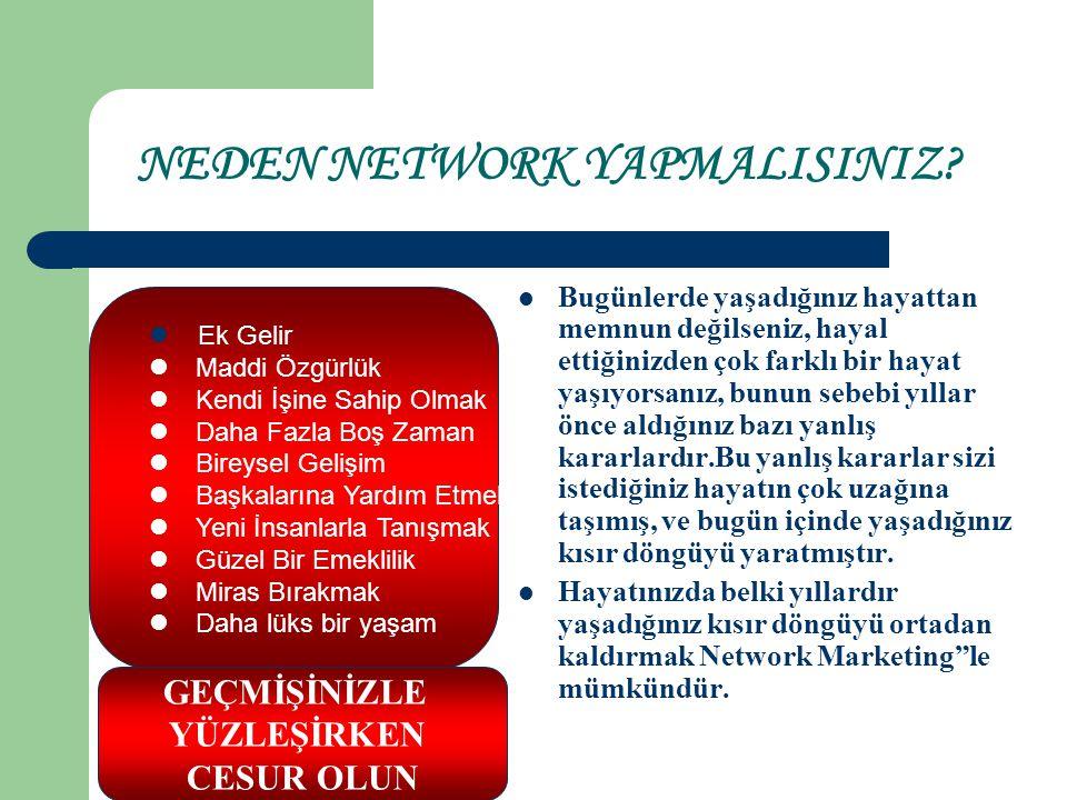 NEDEN NETWORK YAPMALISINIZ