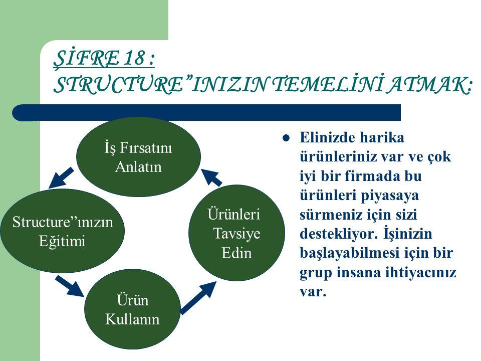 ŞİFRE 18 : STRUCTURE INIZIN TEMELİNİ ATMAK: