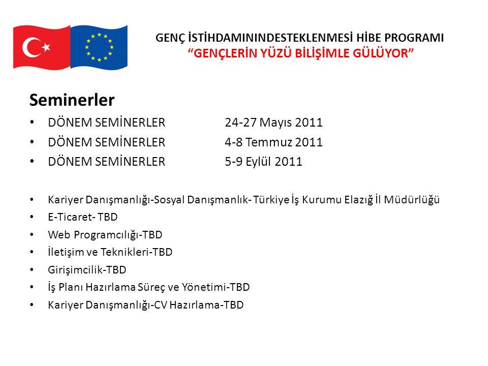 Seminerler DÖNEM SEMİNERLER 24-27 Mayıs 2011