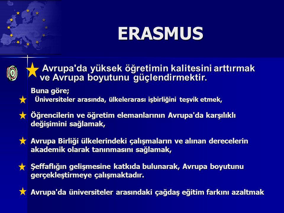 ERASMUS Avrupa da yüksek öğretimin kalitesini arttırmak ve Avrupa boyutunu güçlendirmektir.