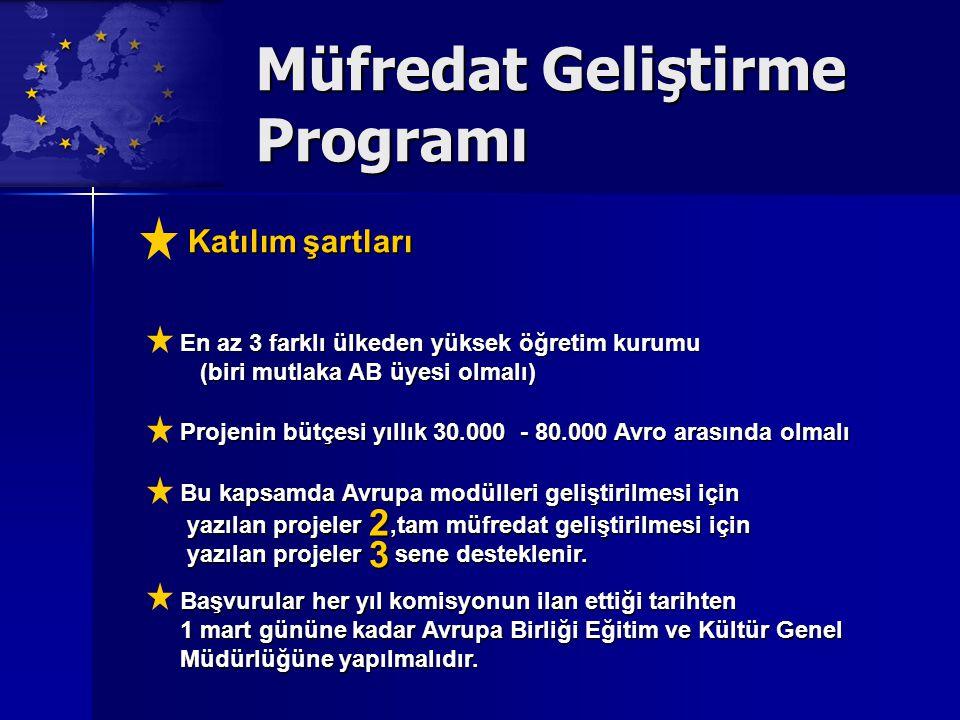 Müfredat Geliştirme Programı