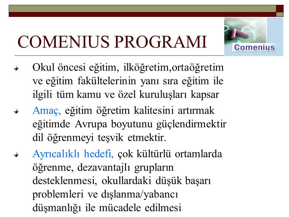 COMENIUS PROGRAMI Okul öncesi eğitim, ilköğretim,ortaöğretim ve eğitim fakültelerinin yanı sıra eğitim ile ilgili tüm kamu ve özel kuruluşları kapsar.