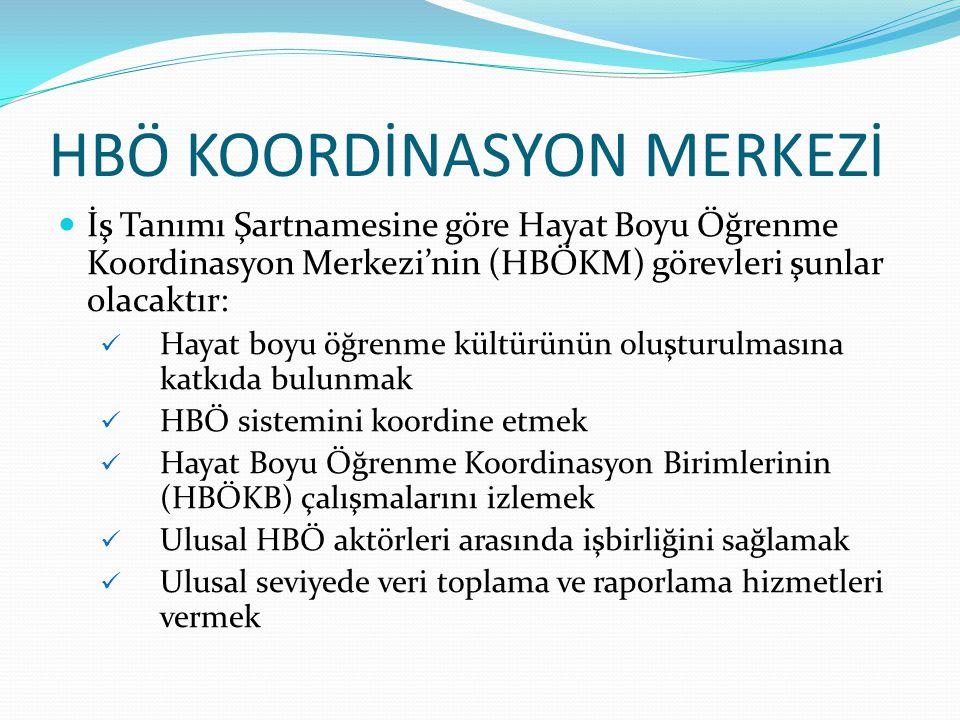 HBÖ KOORDİNASYON MERKEZİ