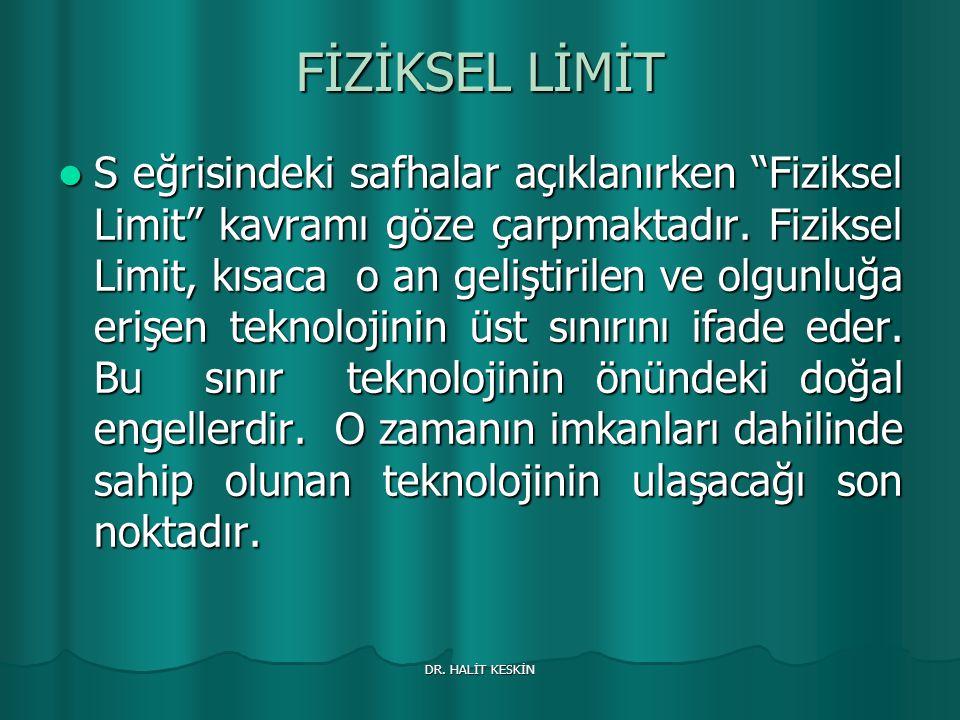 FİZİKSEL LİMİT