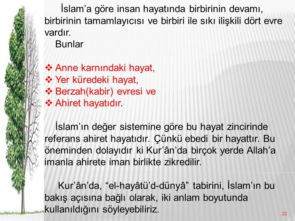 İslam'a göre insan hayatında birbirinin devamı, birbirinin tamamlayıcısı ve birbiri ile sıkı ilişkili dört evre vardır.