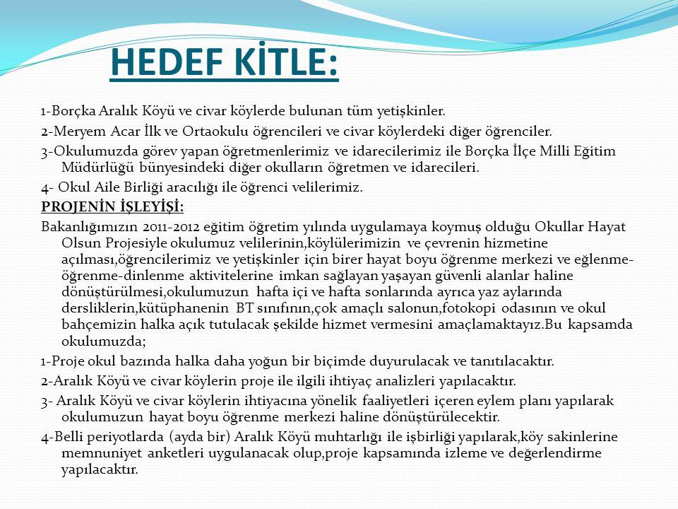 HEDEF KİTLE: