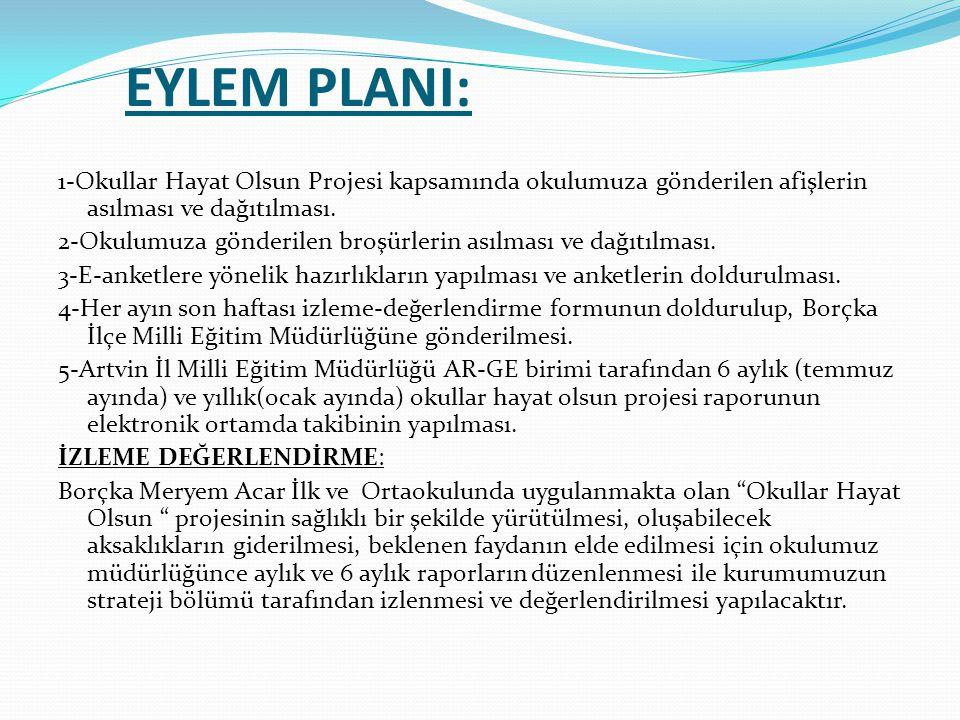 EYLEM PLANI: