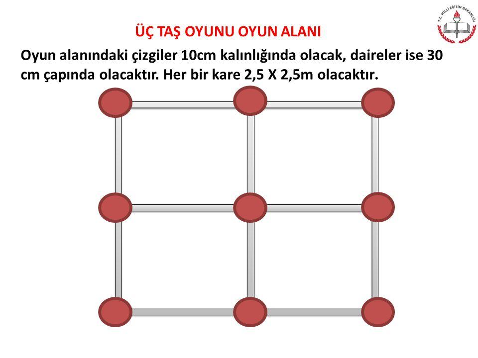 ÜÇ TAŞ OYUNU OYUN ALANI Oyun alanındaki çizgiler 10cm kalınlığında olacak, daireler ise 30 cm çapında olacaktır.