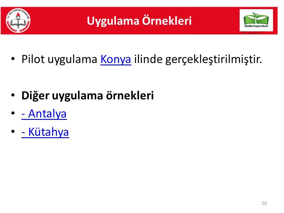 Uygulama Örnekleri Pilot uygulama Konya ilinde gerçekleştirilmiştir. Diğer uygulama örnekleri. - Antalya.