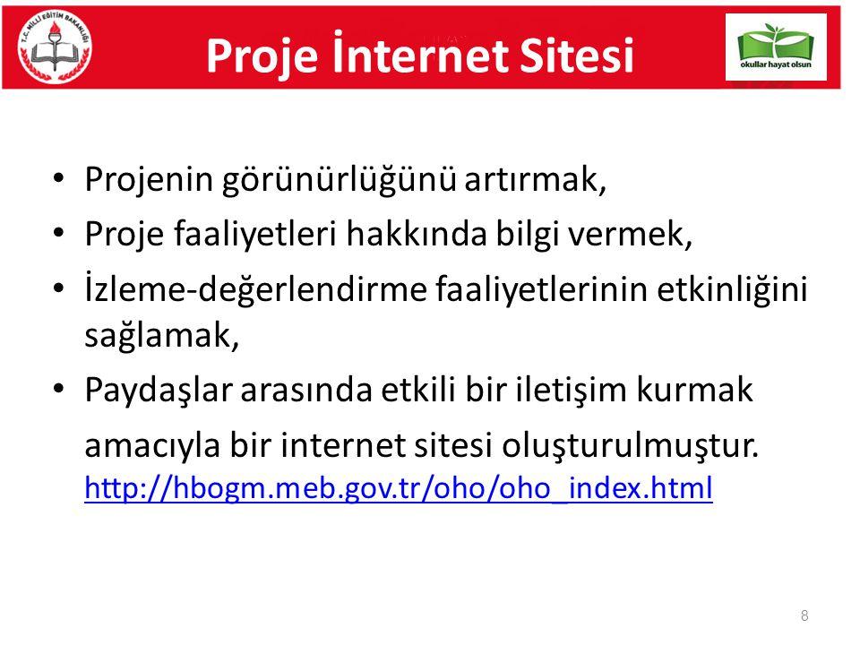 Proje İnternet Sitesi Projenin görünürlüğünü artırmak,