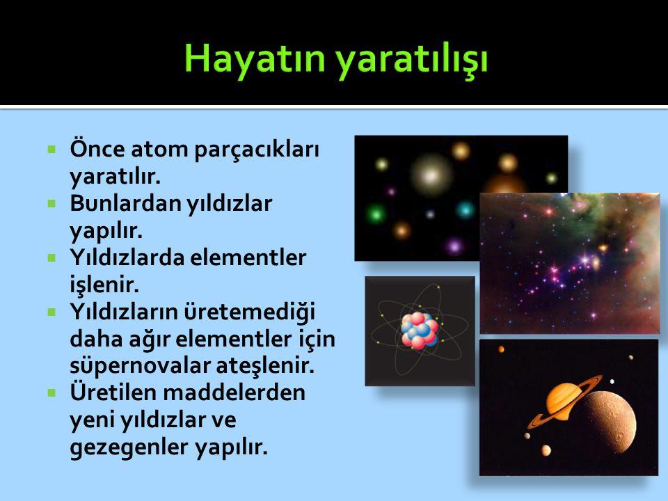 Hayatın yaratılışı Önce atom parçacıkları yaratılır.