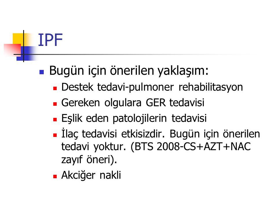 IPF Bugün için önerilen yaklaşım: