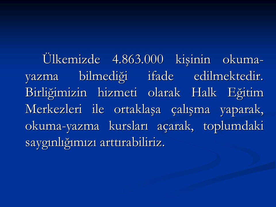 Ülkemizde 4. 863. 000 kişinin okuma-yazma bilmediği ifade edilmektedir