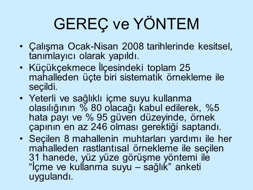 GEREÇ ve YÖNTEM Çalışma Ocak-Nisan 2008 tarihlerinde kesitsel, tanımlayıcı olarak yapıldı.