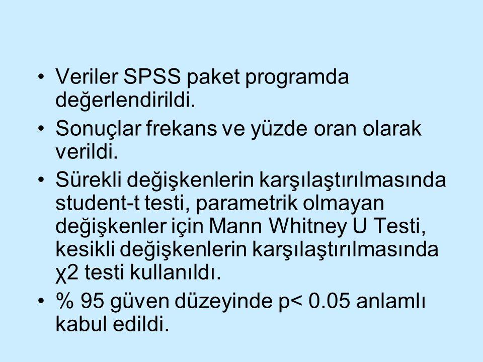 Veriler SPSS paket programda değerlendirildi.