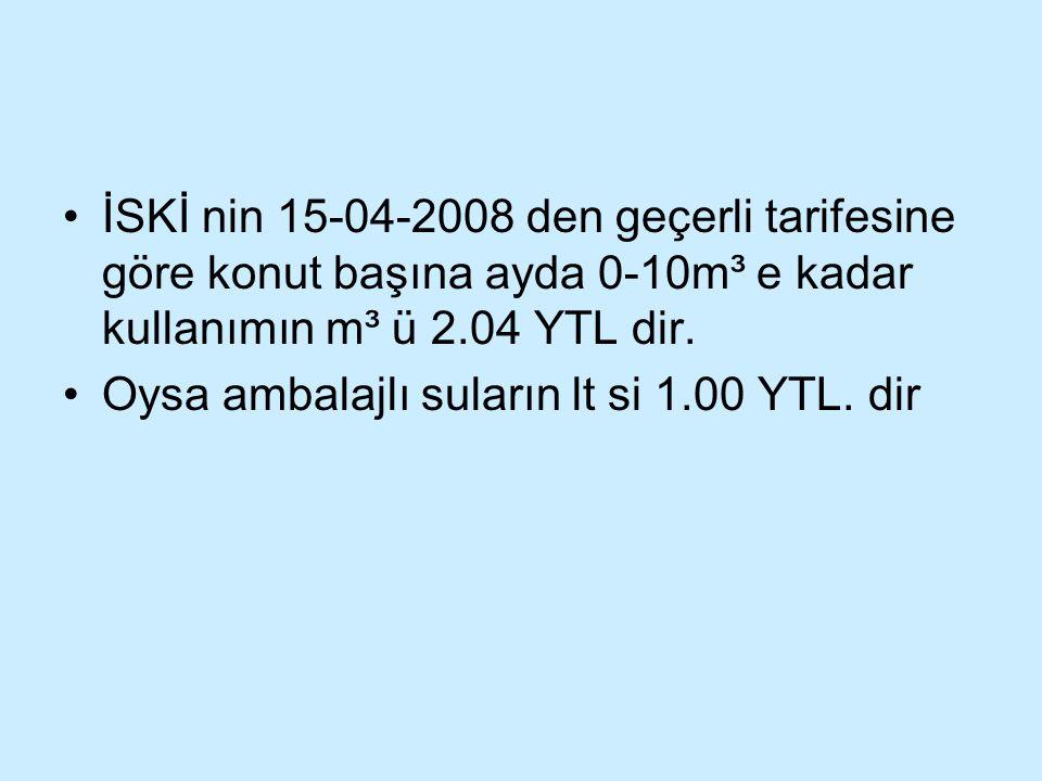 İSKİ nin 15-04-2008 den geçerli tarifesine göre konut başına ayda 0-10m³ e kadar kullanımın m³ ü 2.04 YTL dir.