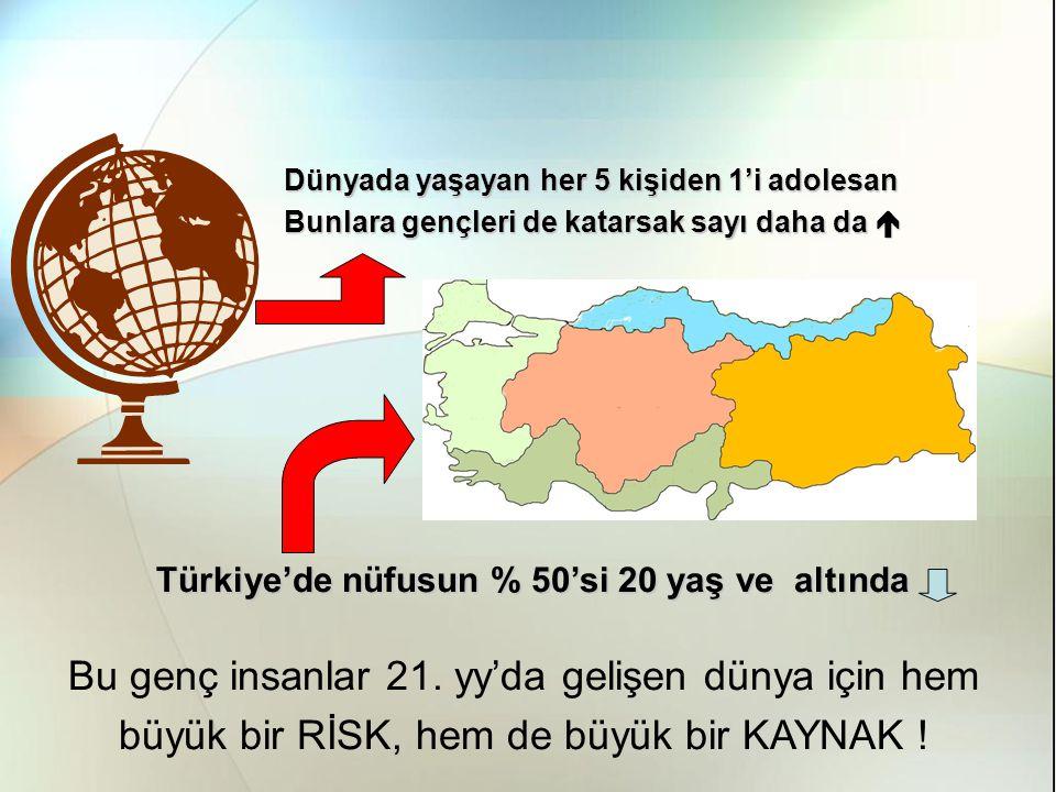 Türkiye'de nüfusun % 50'si 20 yaş ve altında