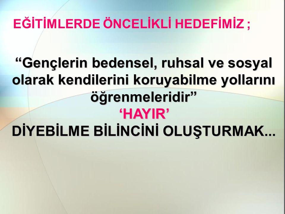 DİYEBİLME BİLİNCİNİ OLUŞTURMAK...