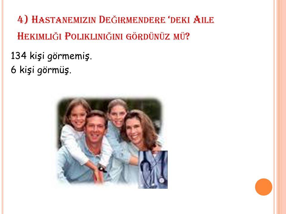 4) Hastanemizin Değirmendere 'deki Aile Hekimliği Polikliniğini gördünüz mü