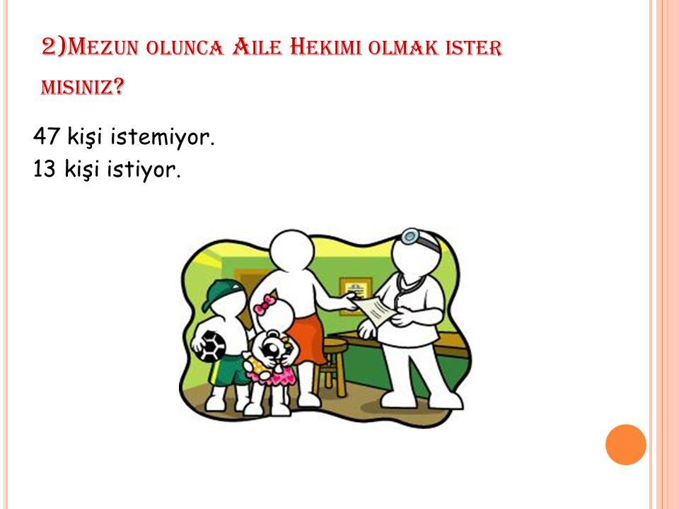 2)Mezun olunca Aile Hekimi olmak ister misiniz