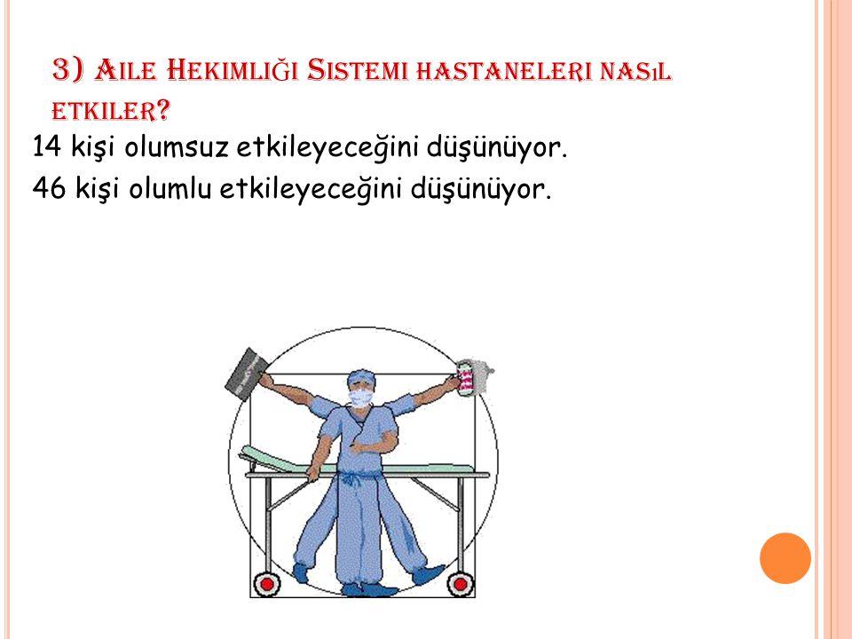 3) Aile Hekimliği Sistemi hastaneleri nasıl etkiler