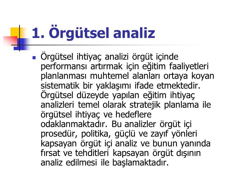 1. Örgütsel analiz