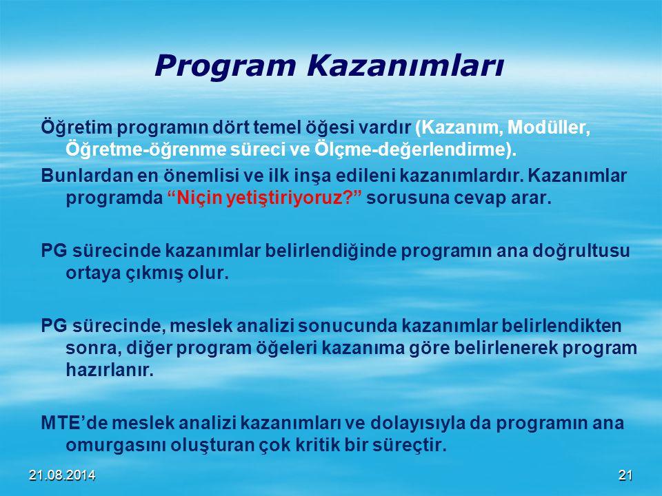 Program Kazanımları Öğretim programın dört temel öğesi vardır (Kazanım, Modüller, Öğretme-öğrenme süreci ve Ölçme-değerlendirme).