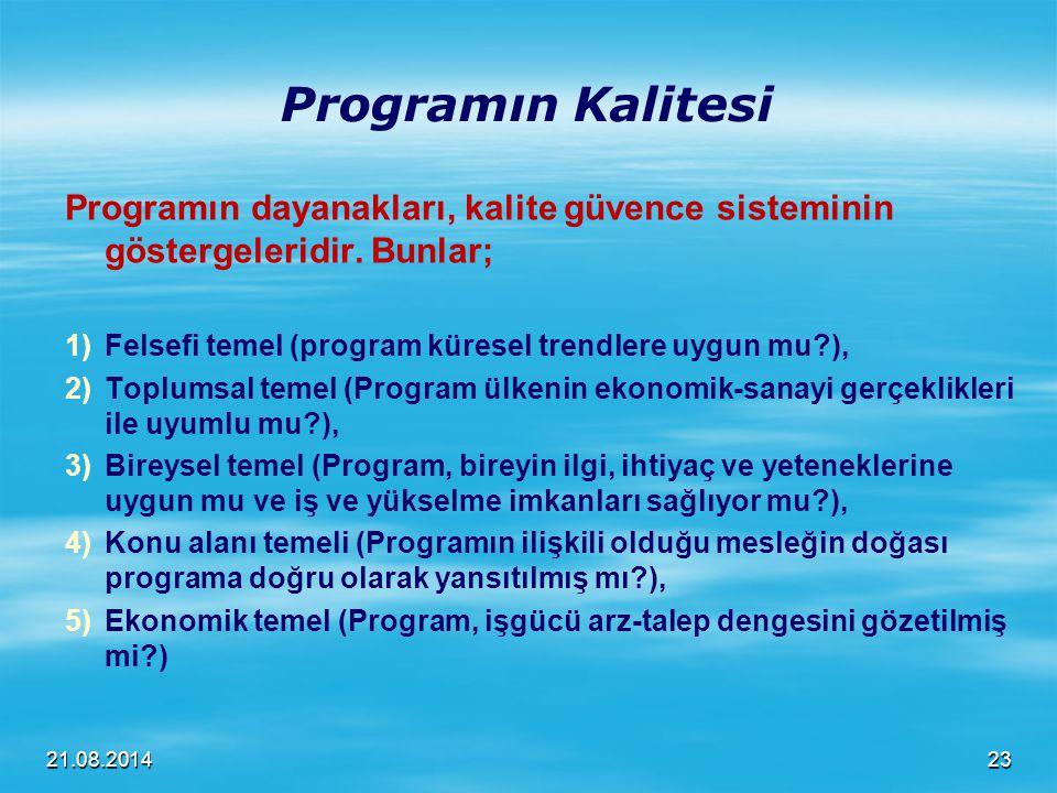 Programın Kalitesi Programın dayanakları, kalite güvence sisteminin göstergeleridir. Bunlar; Felsefi temel (program küresel trendlere uygun mu ),