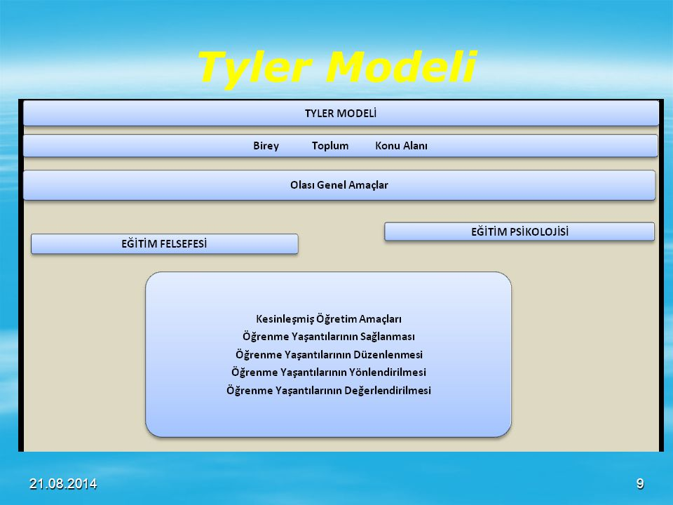 Tyler Modeli 05.04.2017