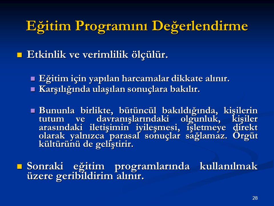 Eğitim Programını Değerlendirme