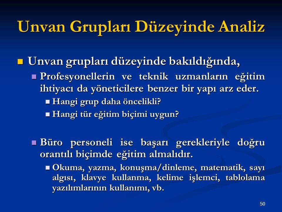 Unvan Grupları Düzeyinde Analiz