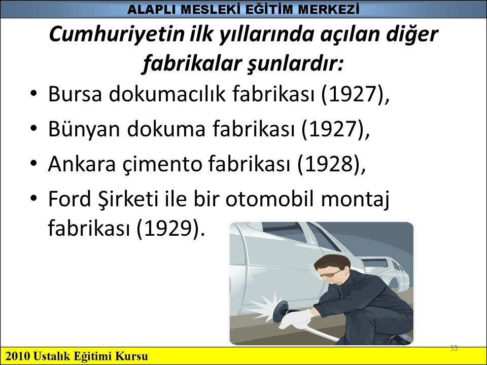 Cumhuriyetin ilk yıllarında açılan diğer fabrikalar şunlardır: