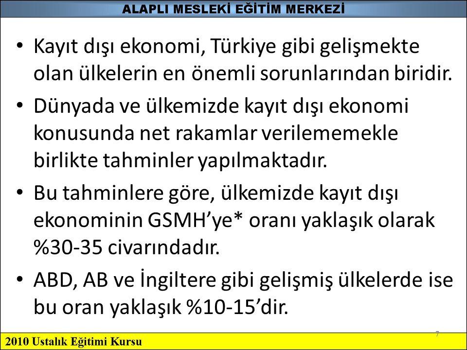 Kayıt dışı ekonomi, Türkiye gibi gelişmekte olan ülkelerin en önemli sorunlarından biridir.