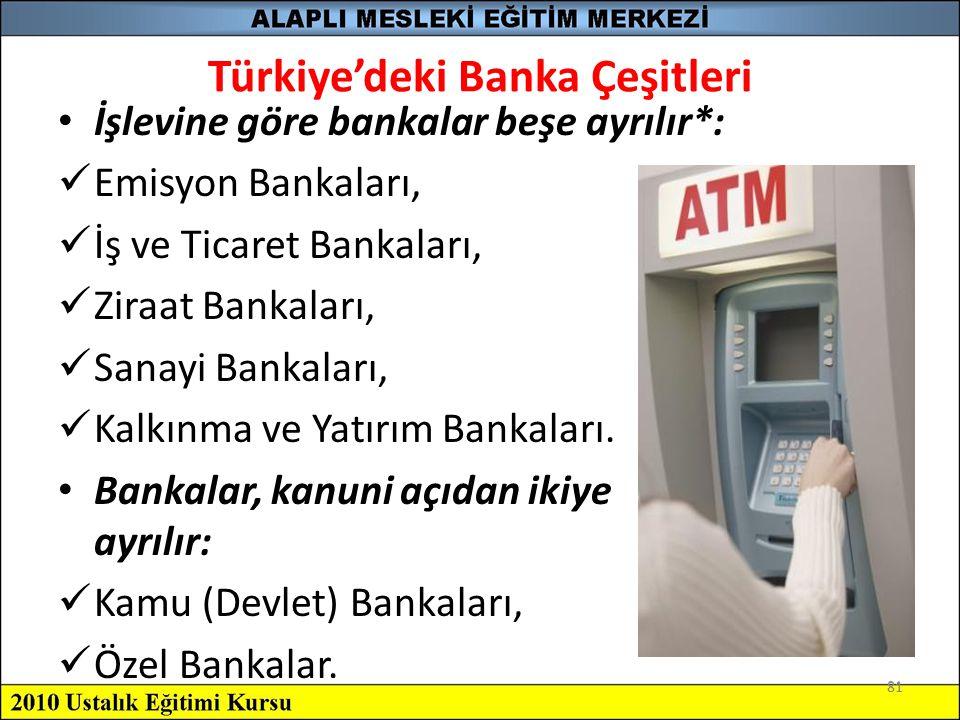 Türkiye'deki Banka Çeşitleri